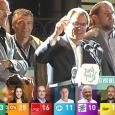El presidente de la Generalitat y candidato a la reelección por Junts pel Sí,Artur Mas, ha asegurado este noche que la victoria de Junts pel Sí en laselecciones catalanasde este […]