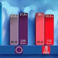 Barómetro CIS Rajoy obtendría el 28,8% de los votos, idéntico al resultado del 20D, según el CIS Podemos y sus confluencias, menos Compromís, crecen y llegan al 21,9% El PSOE […]